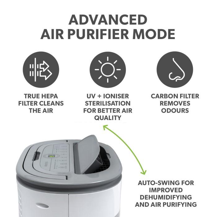 buy electriq 25 litre low energy wifi smart dehumidifier. Black Bedroom Furniture Sets. Home Design Ideas