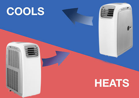 heats and cools